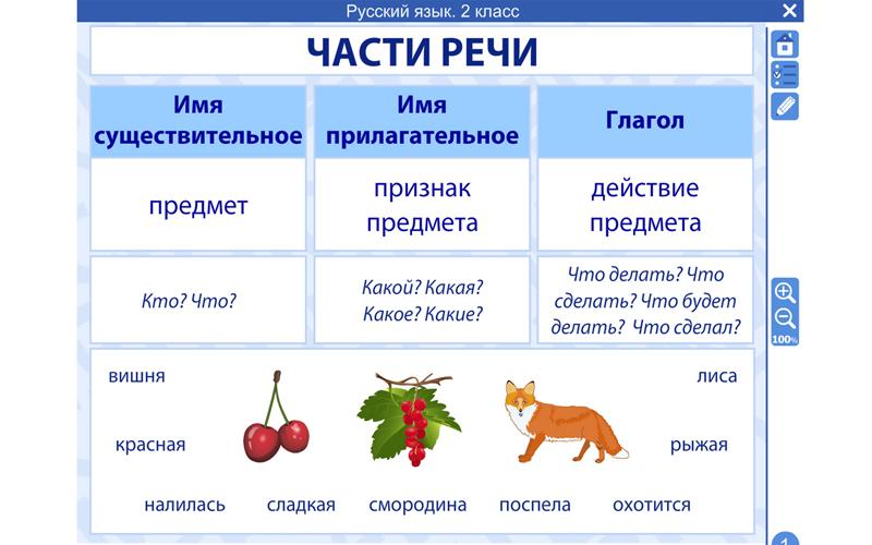 Как сделать по русский язык 2 класс 1 часть
